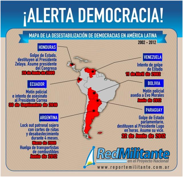 MAPA GOLPISTA EN AMÉRICA LATINA DE 2002 A 2012
